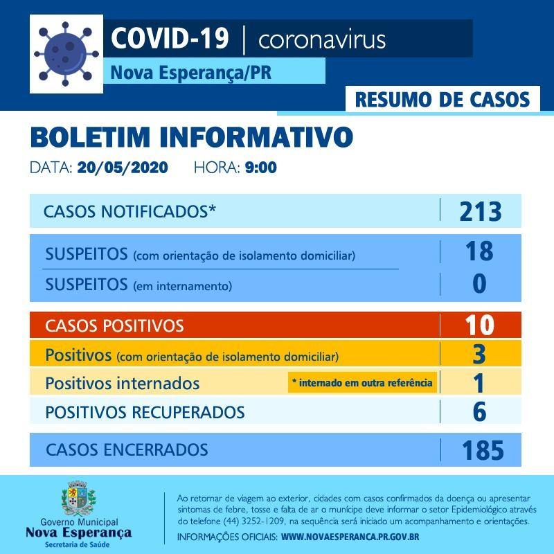 Foto: Divulgação/Secretaria Municipal de Saúde/Nova Esperança