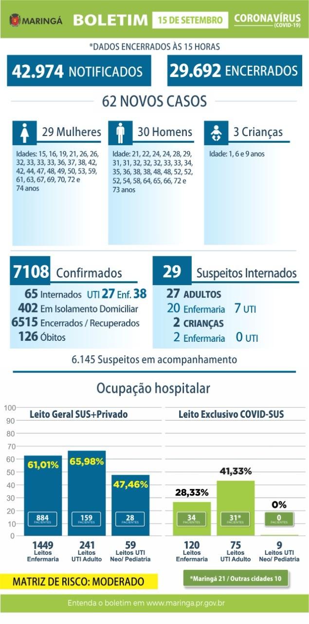 Foto: Divulgação/PMM