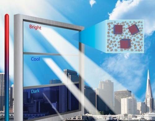 Janela armazena calor e ajuda na climatização do ambiente