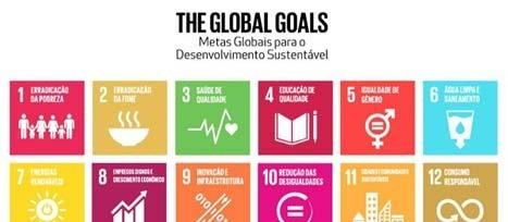 Copel divulga ODS de maneira criativa