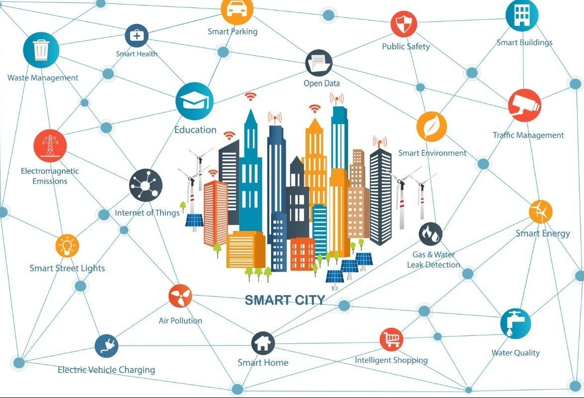 Planos de Cidades Inteligentes terão de ser entregues até 2019