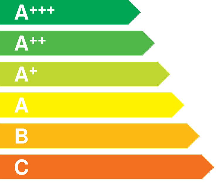 Maringá é a segunda colocada em consumo de energia no Paraná