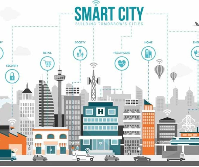 Urban Systems divulga Ranking Connected Smart Cities