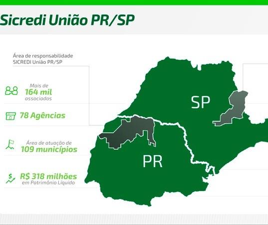 Cooperativa de crédito que atende produtores rurais completa 33 anos