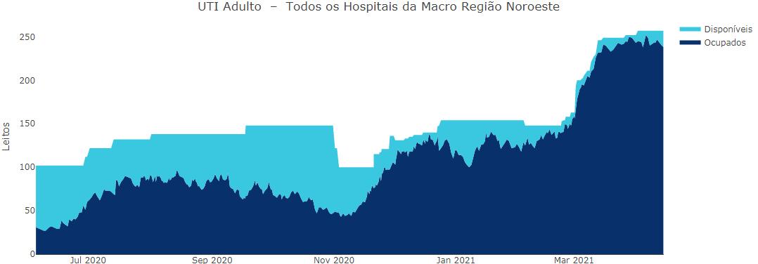 Divulgação/15ª Regional de Saúde/Sesa-PR